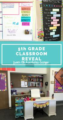 5th grade classroom set-up, classroom decoration, bulletin board ideas,
