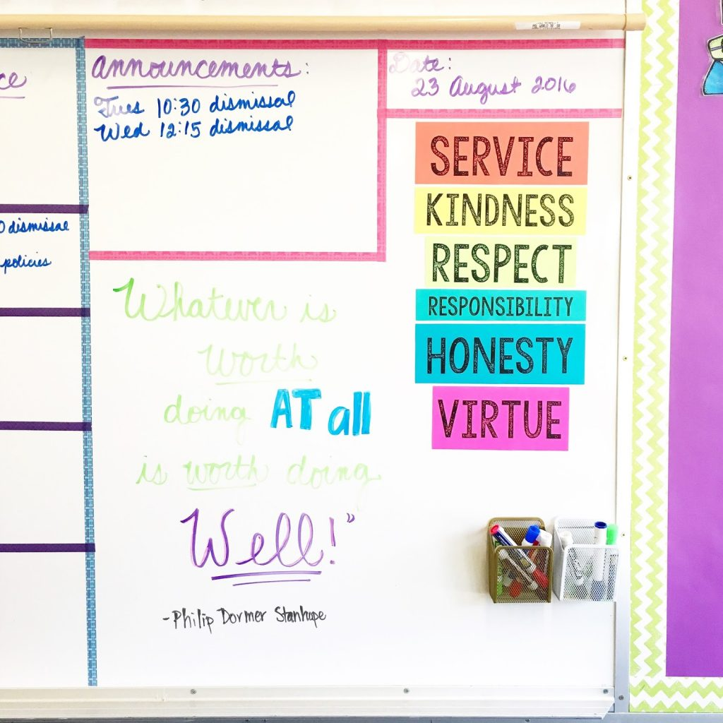 5th grade classroom decorations and ideas