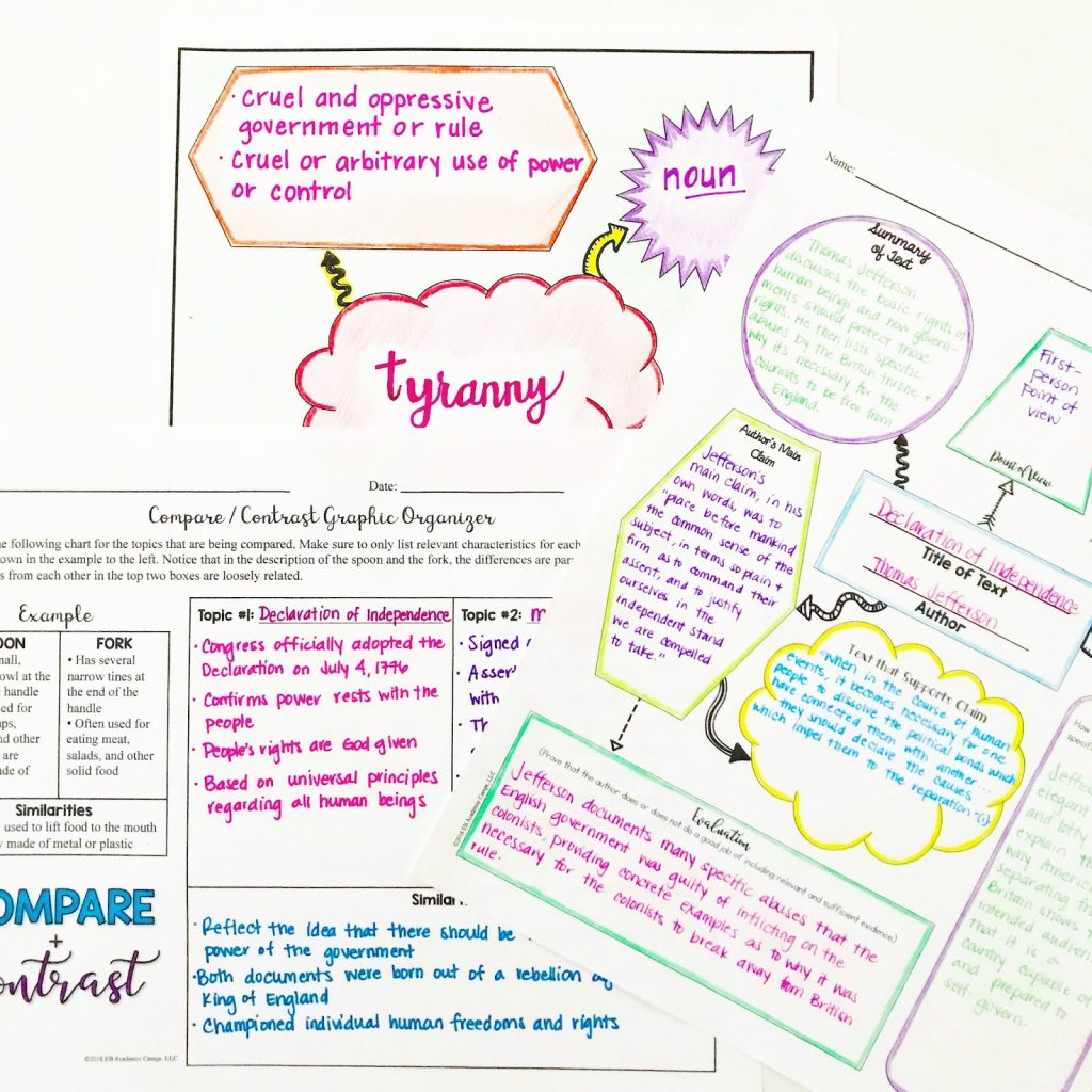 An easy way to incorporate informational text into your middle school ELA curriculum!